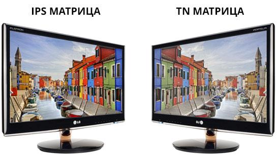 Färgutförande av matriser TN och IPS