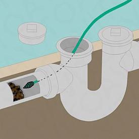 8 najboljih načina za uklanjanje začepljenja u cijevima