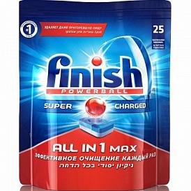 8 najboljih proizvoda za pranje suđa prema mišljenjima potrošača